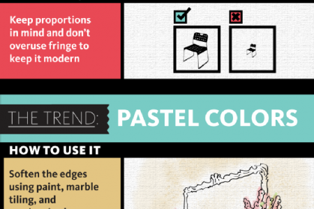 Incorporating Fashion Trends into Your Home Décor  Infographic