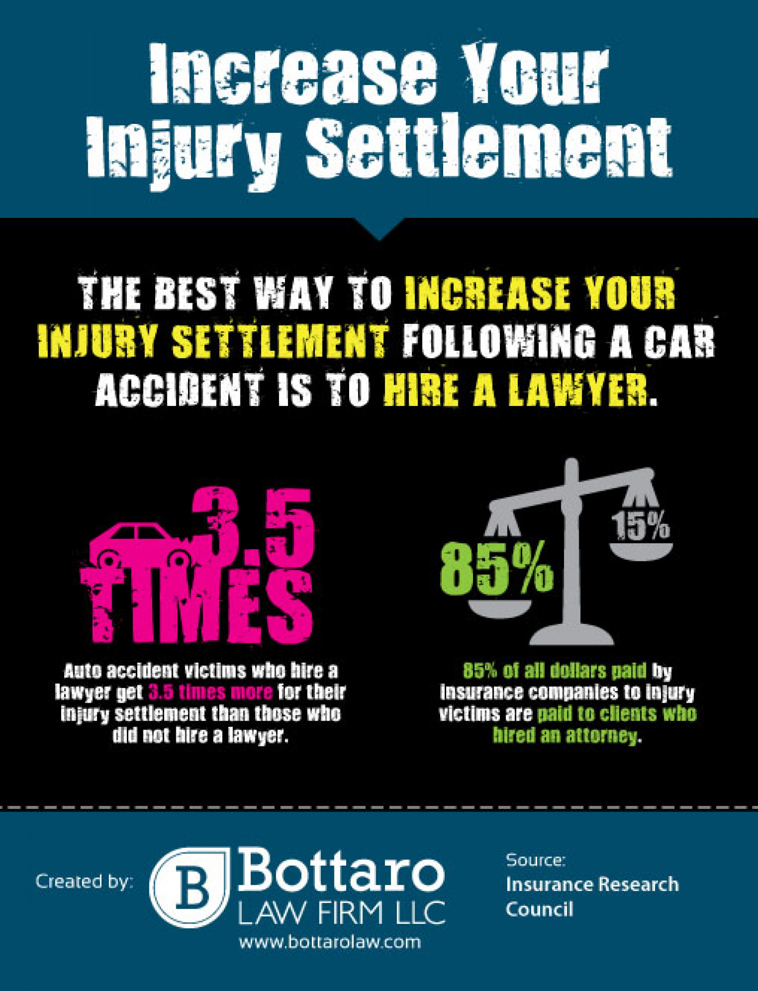Increase Your Injury Settlement  Infographic