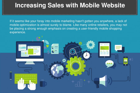 Increasing Sales with a Mobile Website Infographic