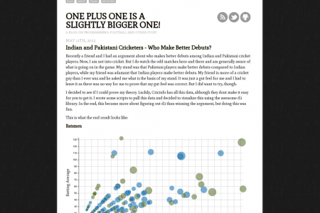 Indian and Pakistani Cricketers - Who Make Better Debuts?  Infographic