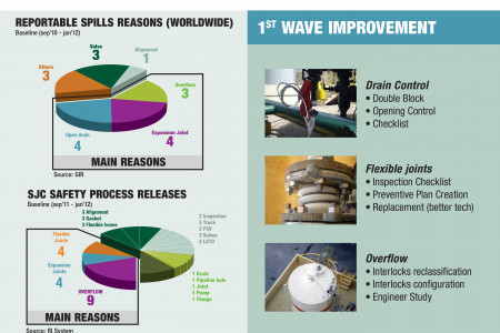 Industry report infographic Infographic