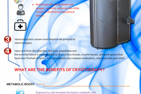Infographic - Benefits of Cryotherapy Treatment for Athletes Infographic