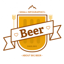 Slovak Beer Infographic