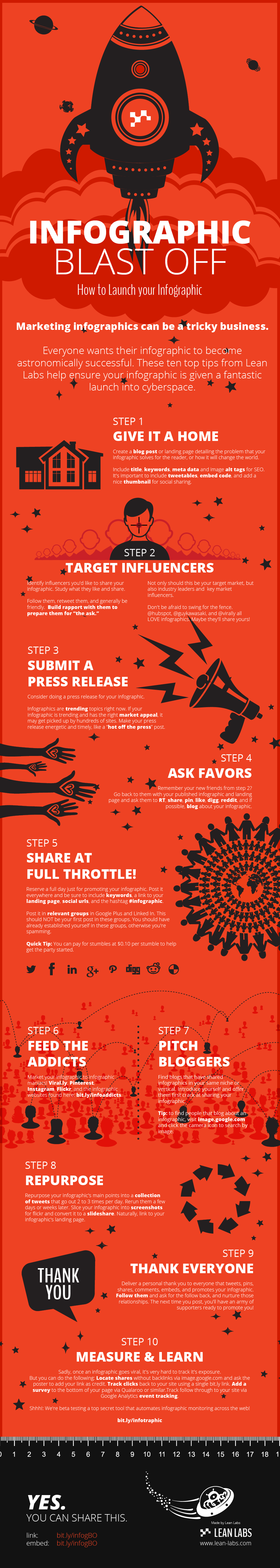 Infographic: Infographic Blast Off How To Launch Your Infographic