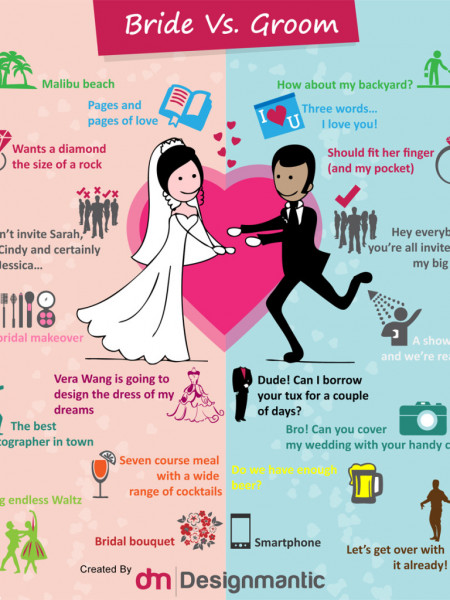 Bride vs. Groom Infographic