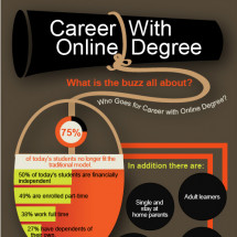 Infographic: Career with Online Degree Infographic