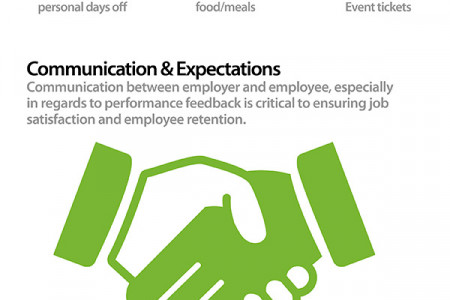 Infographic: Ceridian Pulse of Talent Survey Results Infographic