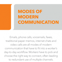 Infographic detailing the different modes of modern communication Infographic