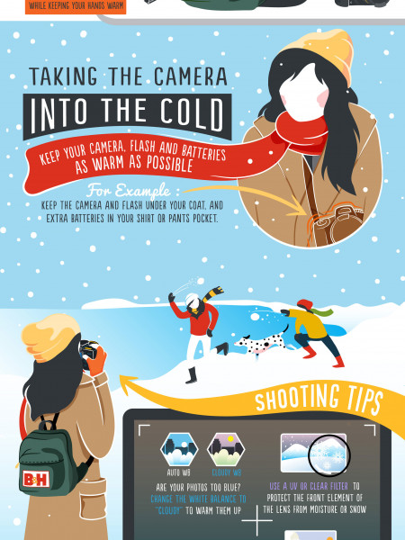 Infographic: Essential Tips for Cold-Weather Photography Infographic