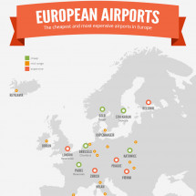 Europe's cheapest and most expensive airports Infographic