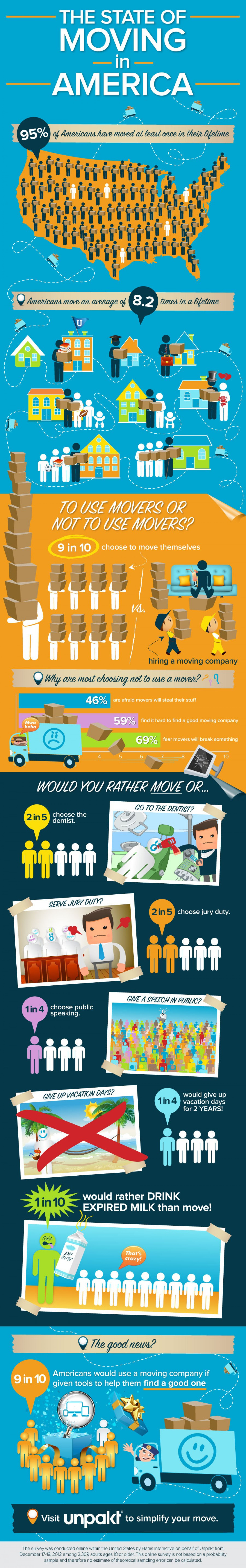 Exact Price....No Surprise : Research on Hiring a Moving Company Infographic