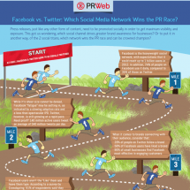 [Infographic] Facebook vs. Twitter: Which Social Media Network Wins the PR Race? Infographic