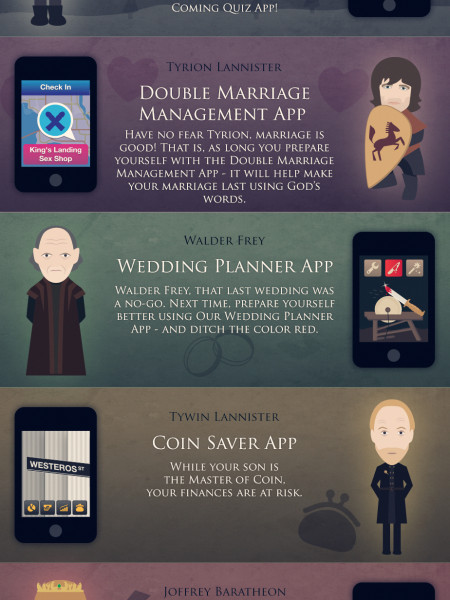Game of Thrones characters using mobile apps Infographic