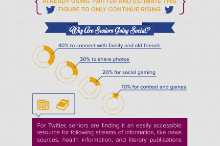 [Infographic] How Senior Citizens Interact on Social Media Infographic