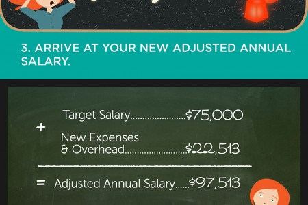 Infographic: How to Calculate Your Freelance Hourly Rate Infographic