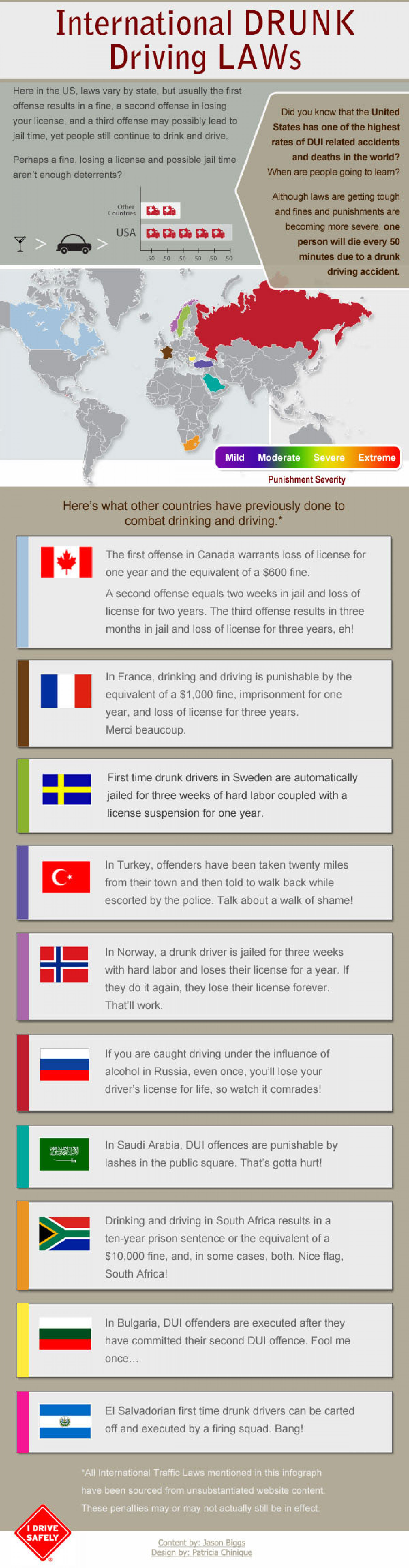 Infographic: International Drunk Driving Laws Infographic
