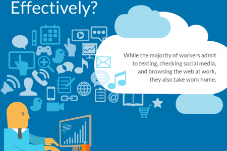 Are You Working Effectively? Infographic