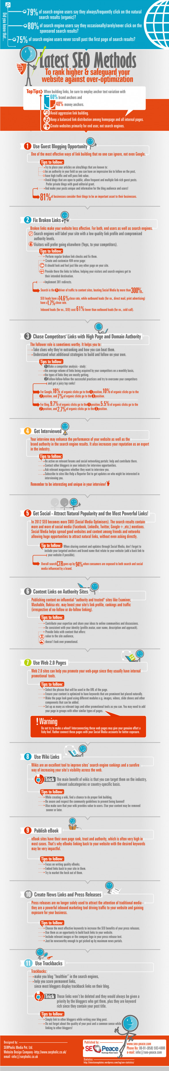 Infographic: Latest SEO Methods To Rank Higher