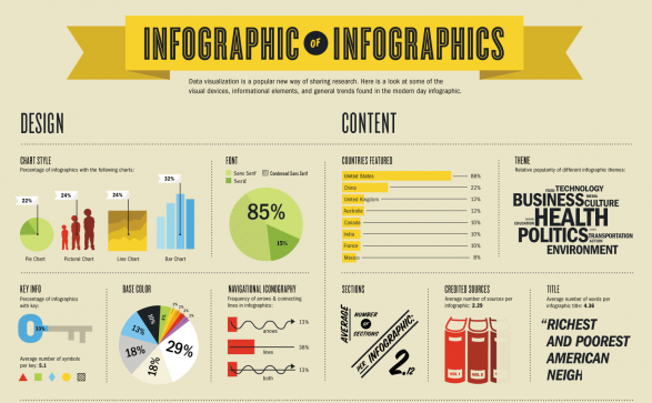 external image infographic-of-infographics_50290ae330621_w587.png