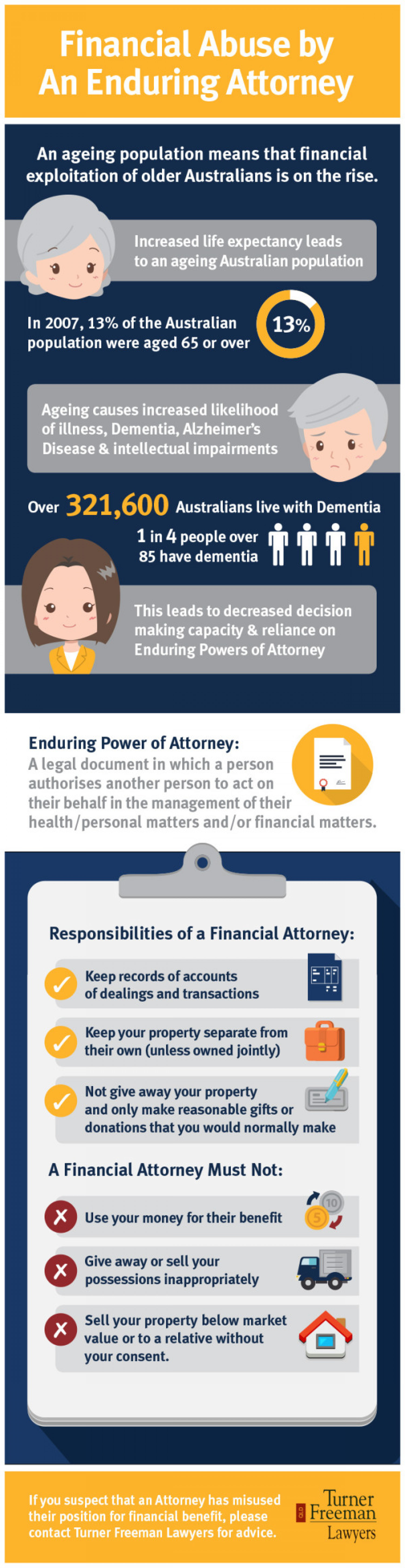 Financial Abuse by an Enduring Attorney Infographic