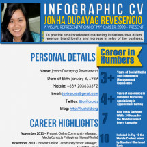 Infographic Resume - Update Infographic