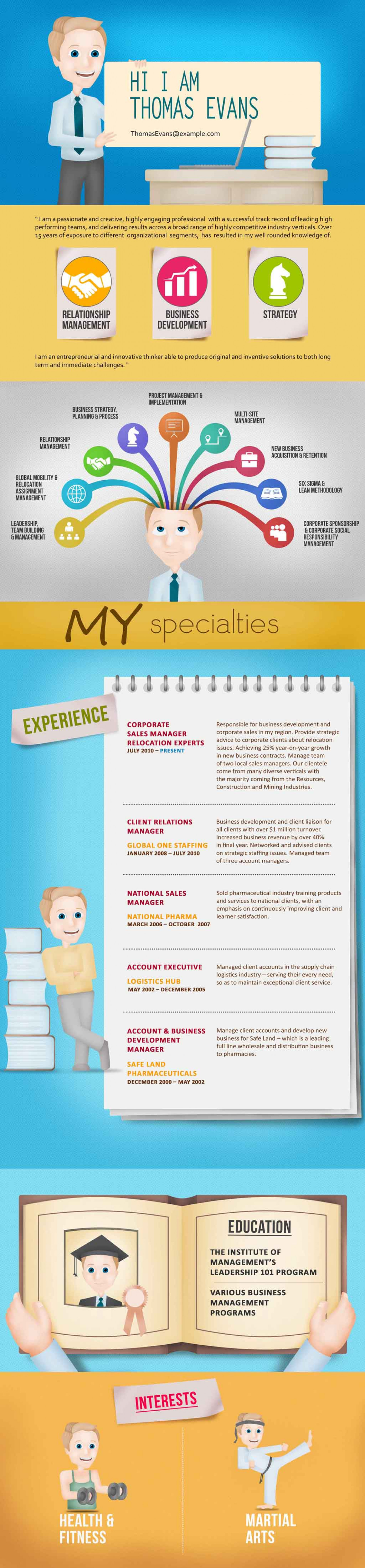 resume of corporate sales manager visual ly