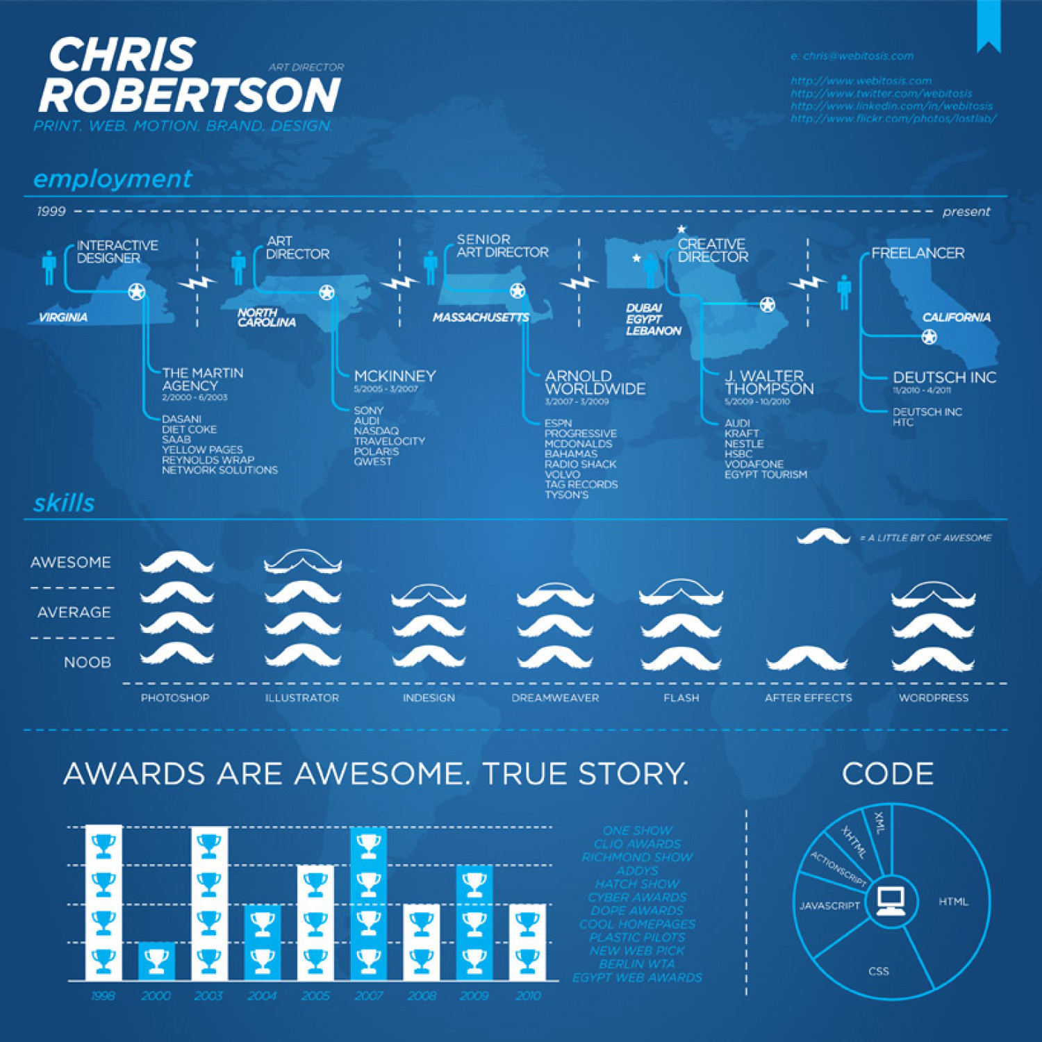 Infographic Resume-Chris Robertson Infographic