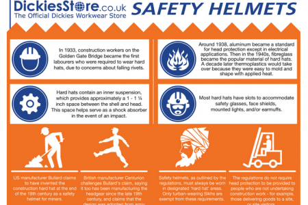 Infographic: Serious About Safety Helmets Infographic