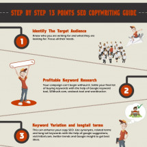 Infographic: Step by Step 13 Points SEO Copywriting Guide Infographic