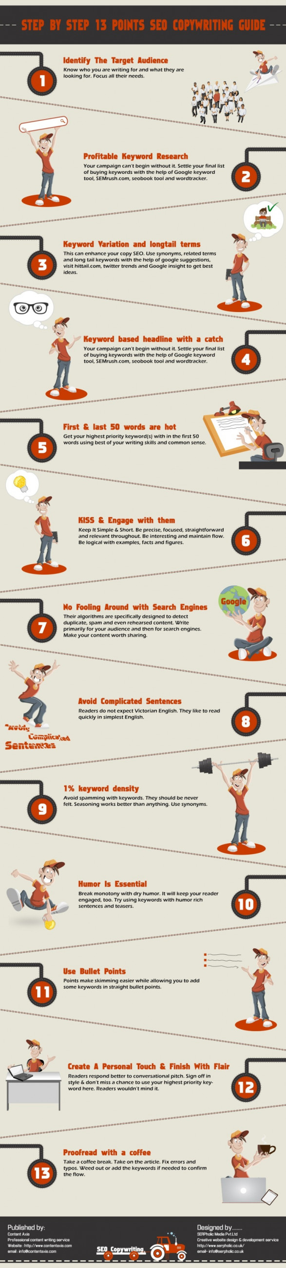 Infographic: Step by Step 13 Points SEO Copywriting Guide