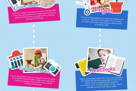 Infographic: Summer Activities in Dubai for Kids Infographic