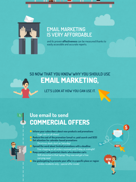 Infographic that explains email marketing advantages and opportunities. Infographic