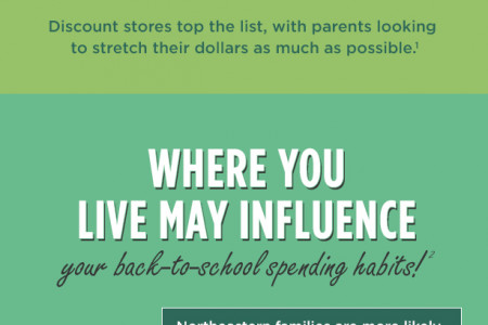 INFOGRAPHIC: THE COST OF HEADING BACK TO SCHOOL Infographic