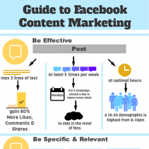 [Infographic] Visual Guide to Facebook Content Marketing Infographic