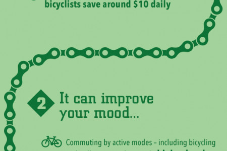 INFOGRAPHIC: WHY YOU SHOULD CELEBRATE BIKE TO WORK DAY Infographic