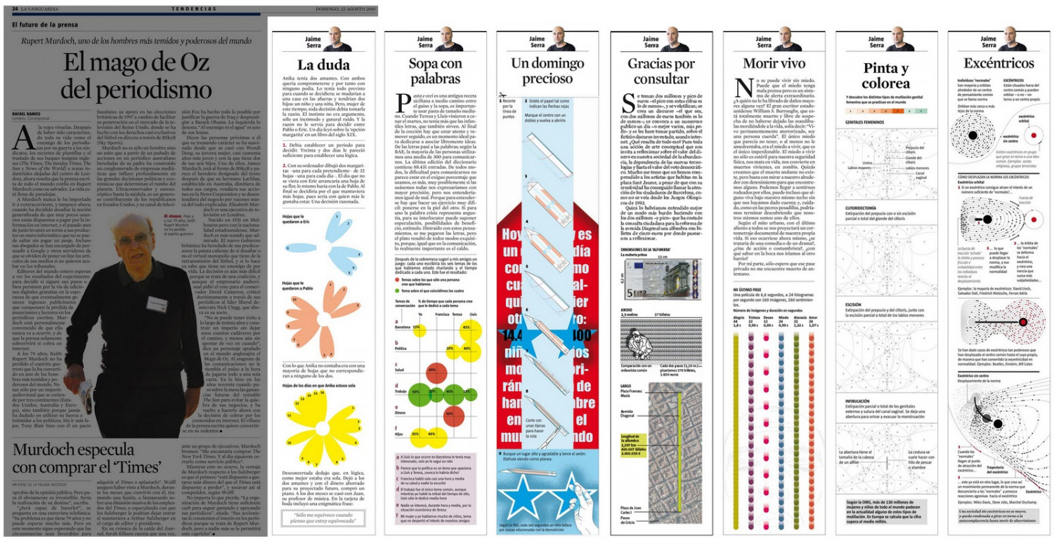 Infographics at La Vanguardia Infographic