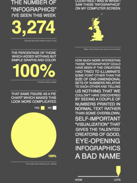 Infographics Explained  Infographic