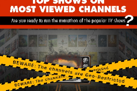 Infographics on geo-resctricted streaming channels Infographic