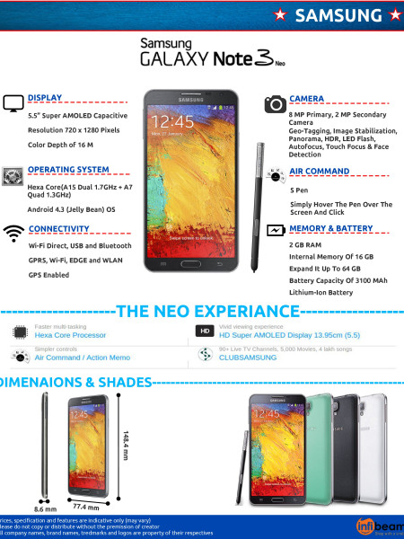 Samsung GALAXY Note 3  Infographic