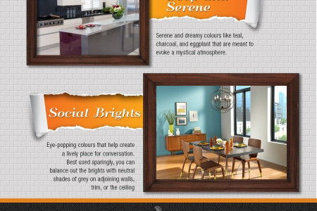 [Infographic]'The Top Kitchen Design Trends of 2015' Infographic