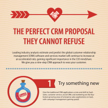 Infosys - Customer Experience & CRM Transformation Strategy Infographic