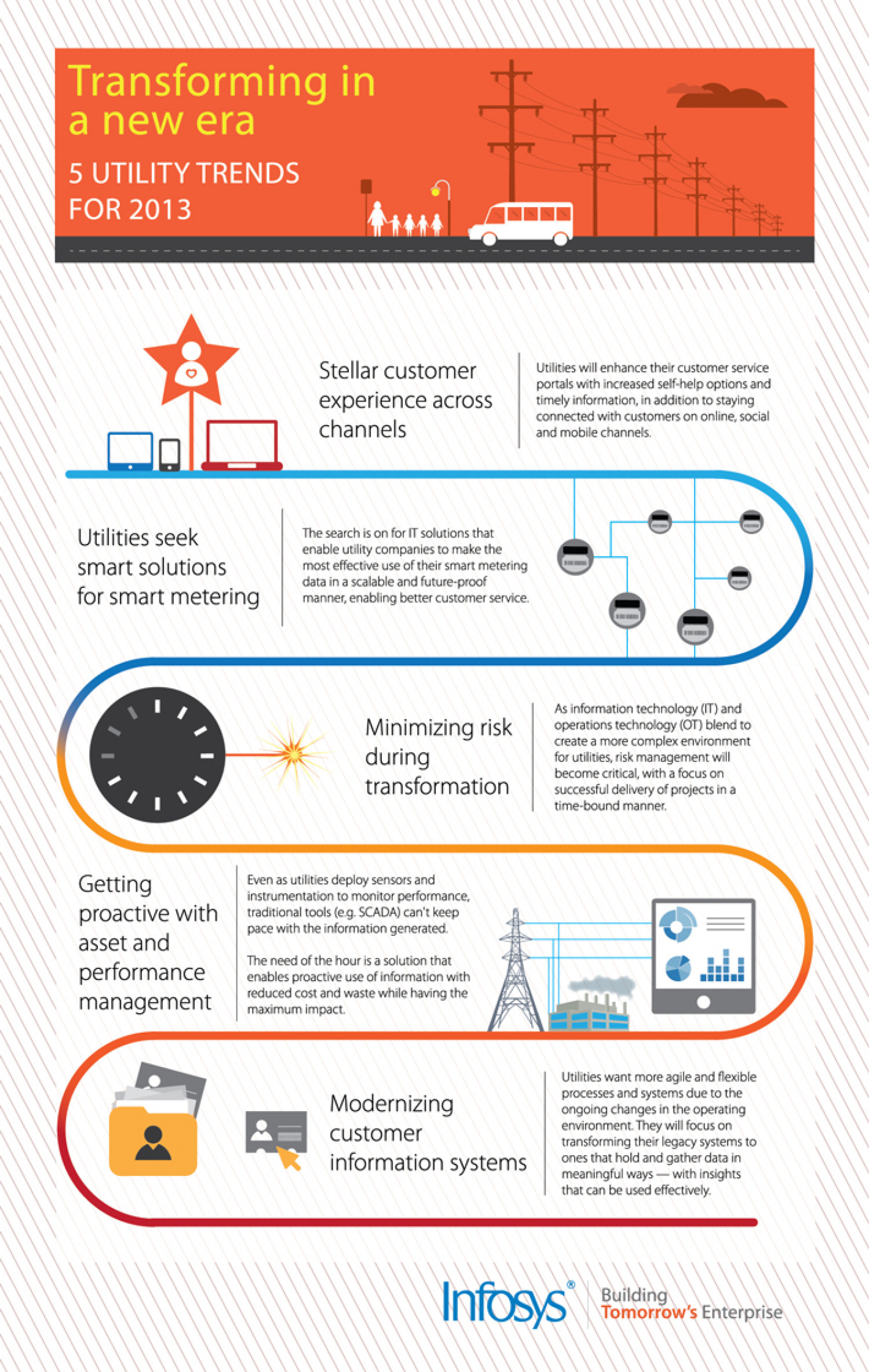 Utility Energy Industry Trends & Customer Experience Transformation Infographic