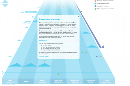Innovation Interstate Infographic