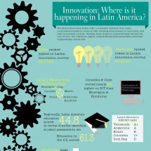 Innovation: Where is it happening in Latin America? Infographic