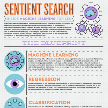 Inside Machine Learning for SEO Infographic