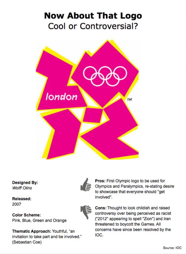 Inside the London 2012 Olympic Logo  Infographic