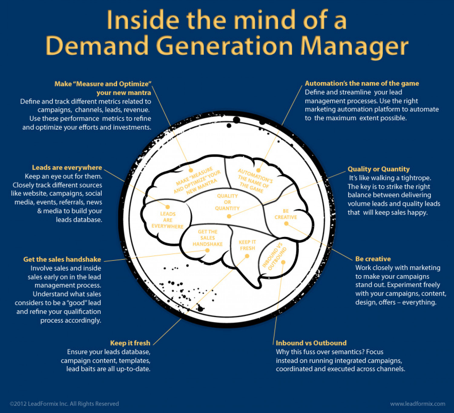 Inside the mind of a demand generation manager Infographic