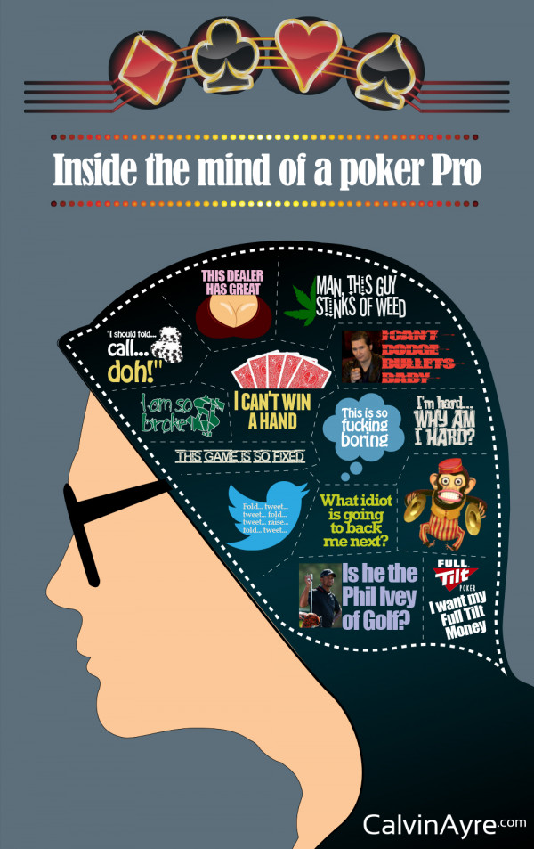Inside the Mind of a Poker Pro