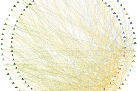 Inside the Political Twittersphere Infographic