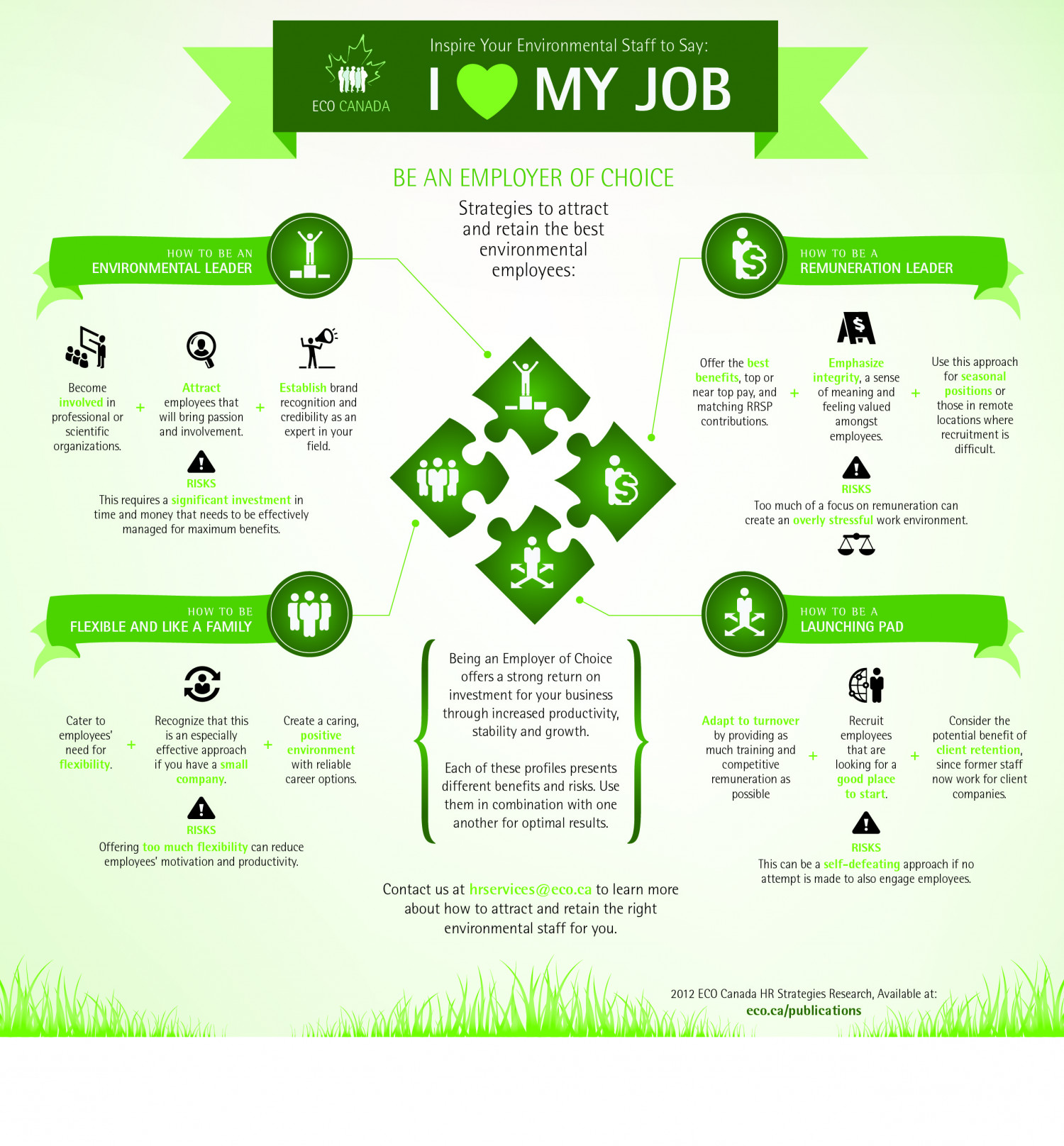 Inspire Your Environmental Staff to Say: I Love My Job! Infographic